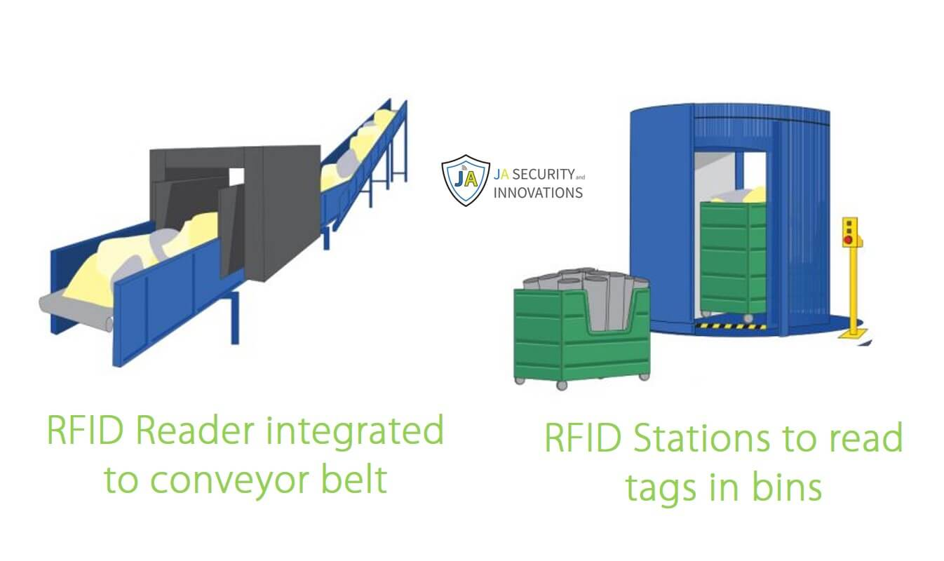 RFID Laundry Management Singapore