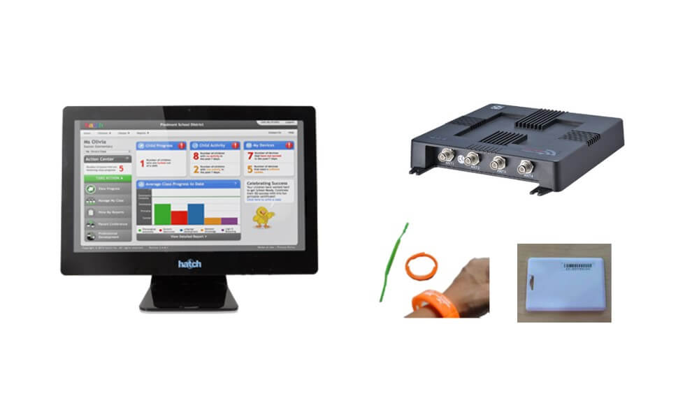RFID Asset Tracking System | RFID Inventory Management