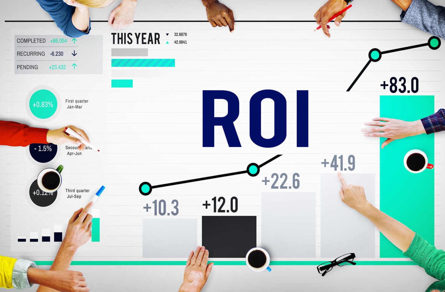 ROI for Asset Tracking Singapore